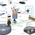 Установка, ремонт и обслуживание газового оборудования