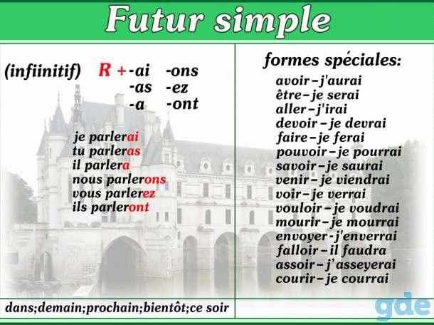 Стенды для кабинета французского языка, фотография 3