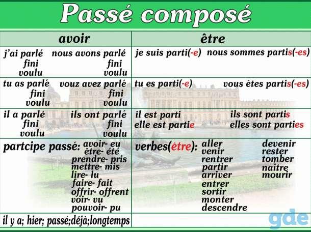 Стенды для кабинета французского языка, фотография 9