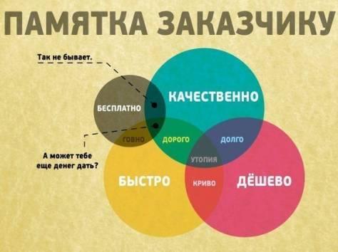 Кухни любой геометрической сложности. , фотография 10