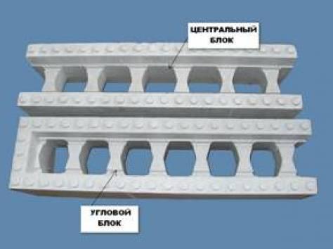 Несъемная опалубка  из пенополистирола  «экоплекс» для возведения стен здания., фотография 1